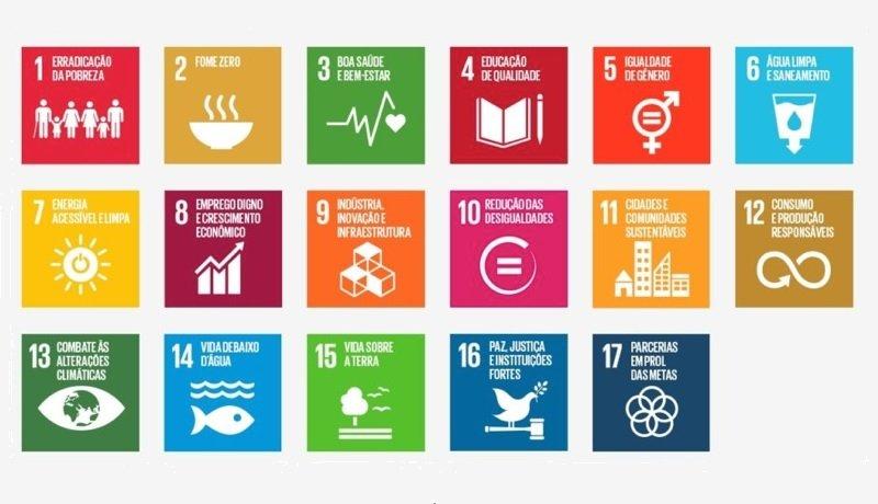 A imagem mostra 17 objetivos da ODS, diversos quadrados coloridos que reivindicam por melhorias.